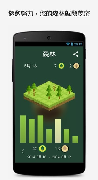 Forest免费版